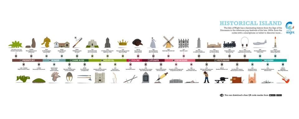 red-funnel-timeline-illustration